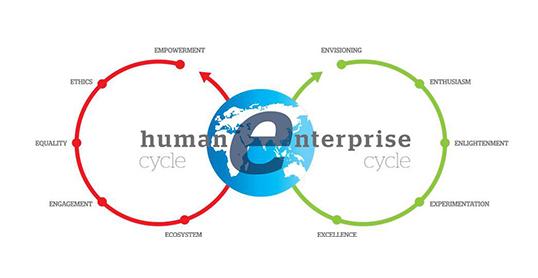 humane preduzetnistvo