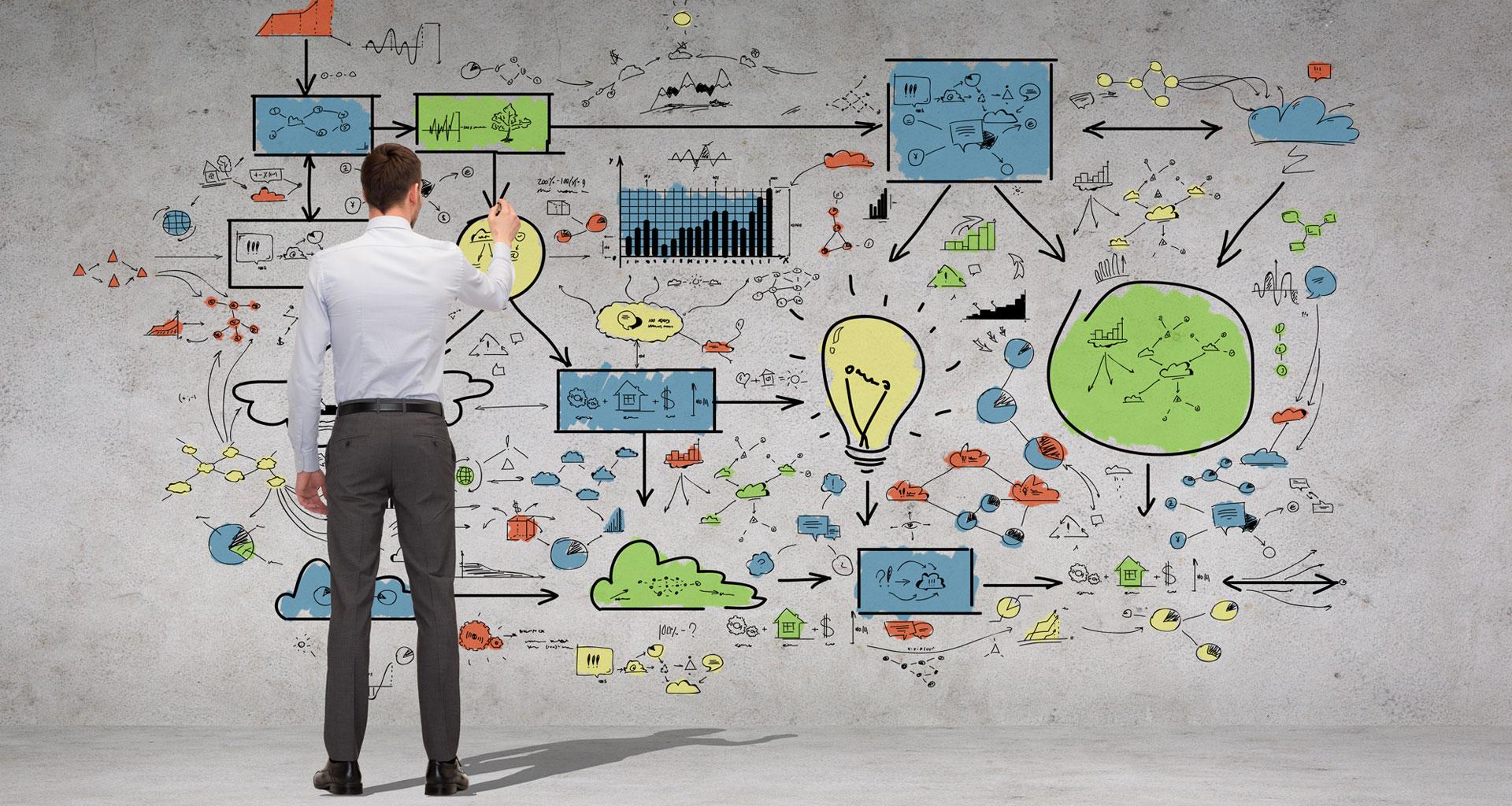 inovacija i biznis plan