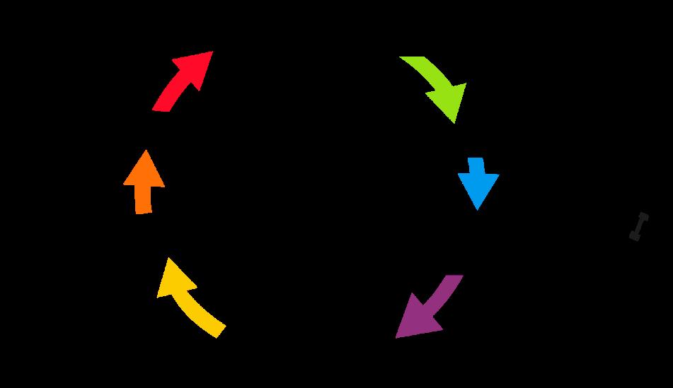 baumov metod